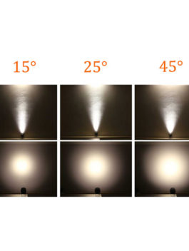 18W ~ 216W single color / 24W ~ 288W color changing LED Floodlight IP66