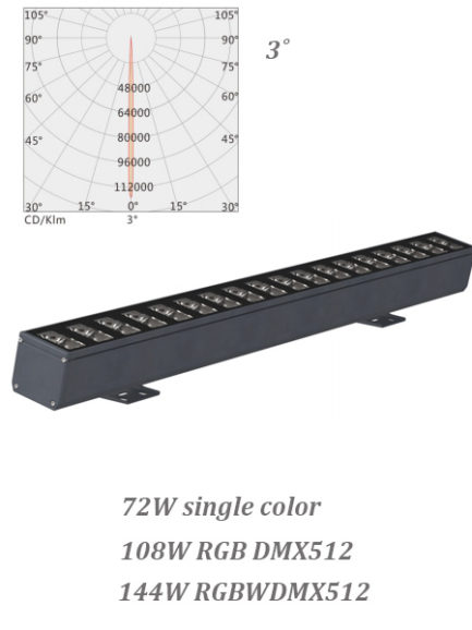 72W single light 108W 144W color changing RGB/RGBW DMX512 LED Wall Washer 3 degrees ip65